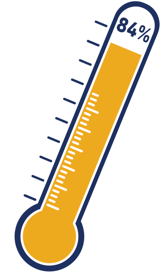fiu-ignite-thermometer-friday-5-07-2021-crop.png